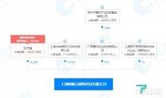腾讯关联公司入股阿佩吉网络,后者于今年6月获米哈游投资