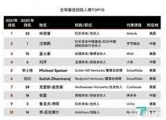 福布斯发布2021全球最佳创投人榜,沈南鹏跌至第二