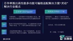 芯华章推出全新验证技术和产品