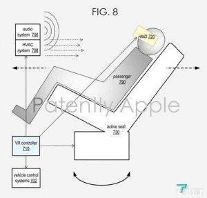 钛媒体:苹果获沉浸式VR专利,将用于无人车